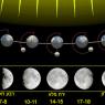 מופעי הירח ויקיפדיה